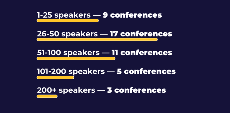 HR Conferences speakers